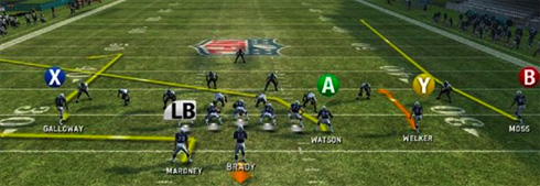 Madden Routes